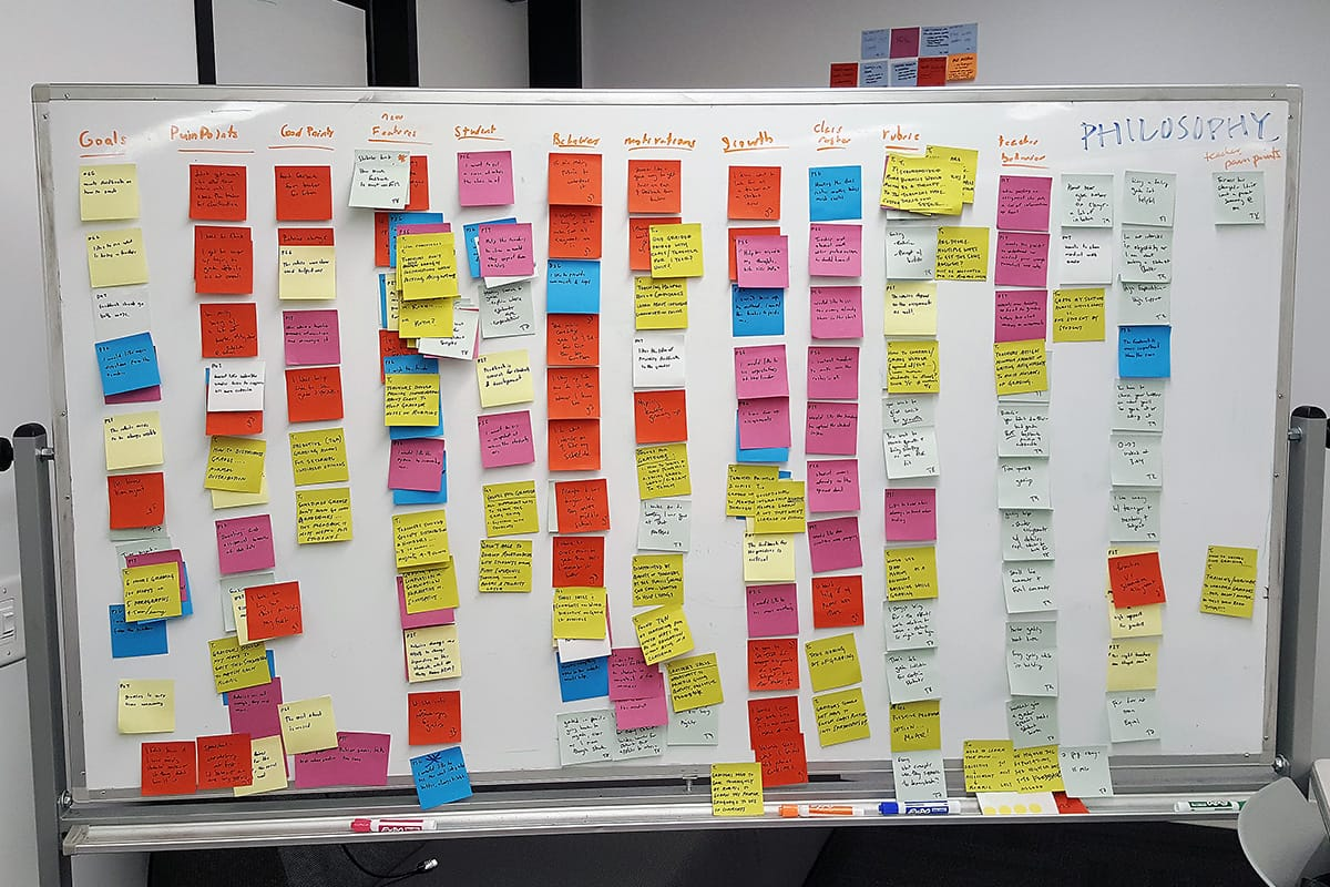 Post-It sorting